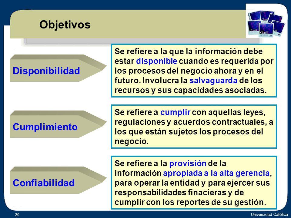 Objetivos Disponibilidad Cumplimiento Confiabilidad