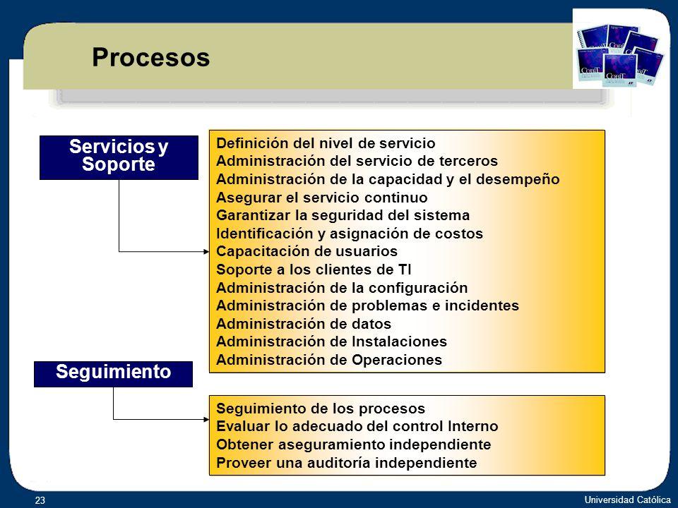 Procesos Servicios y Soporte Seguimiento