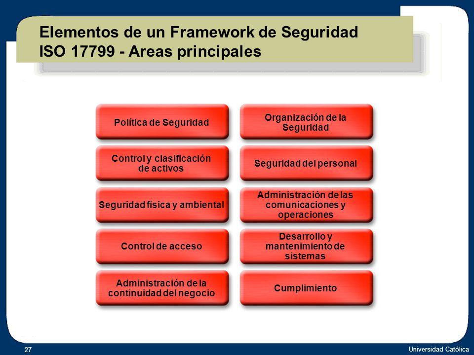 Elementos de un Framework de Seguridad ISO 17799 - Areas principales