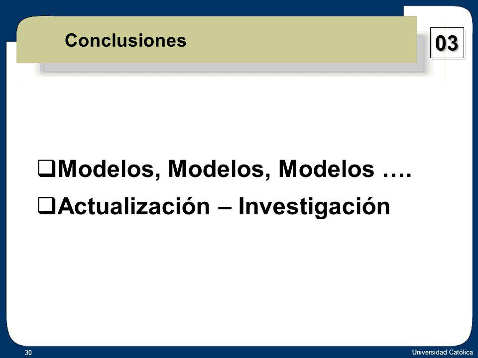 Modelos, Modelos, Modelos …. Actualización – Investigación