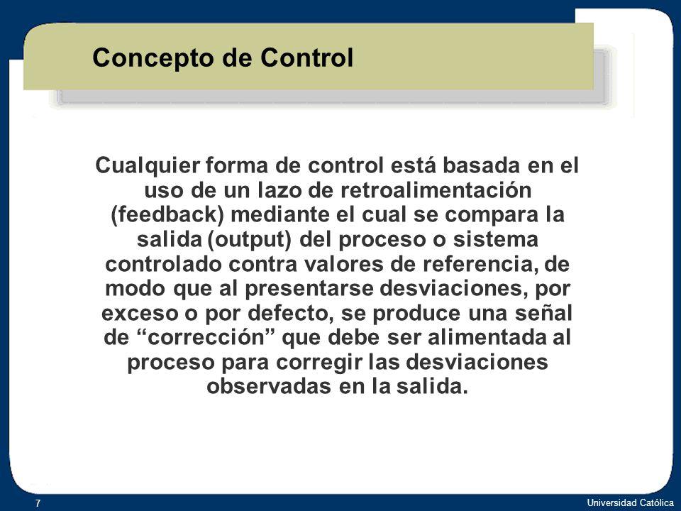 Concepto de Control