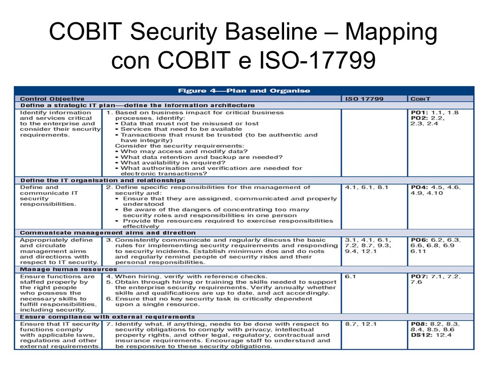 COBIT Security Baseline – Mapping con COBIT e ISO-17799