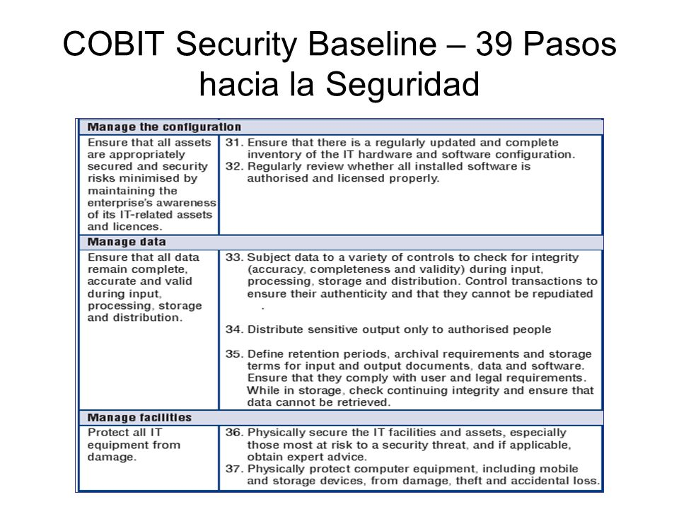 COBIT Security Baseline – 39 Pasos hacia la Seguridad