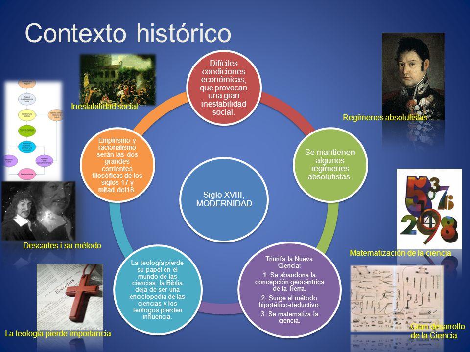 Contexto histórico Siglo XVIII, MODERNIDAD. Difíciles condiciones económicas, que provocan una gran inestabilidad social.