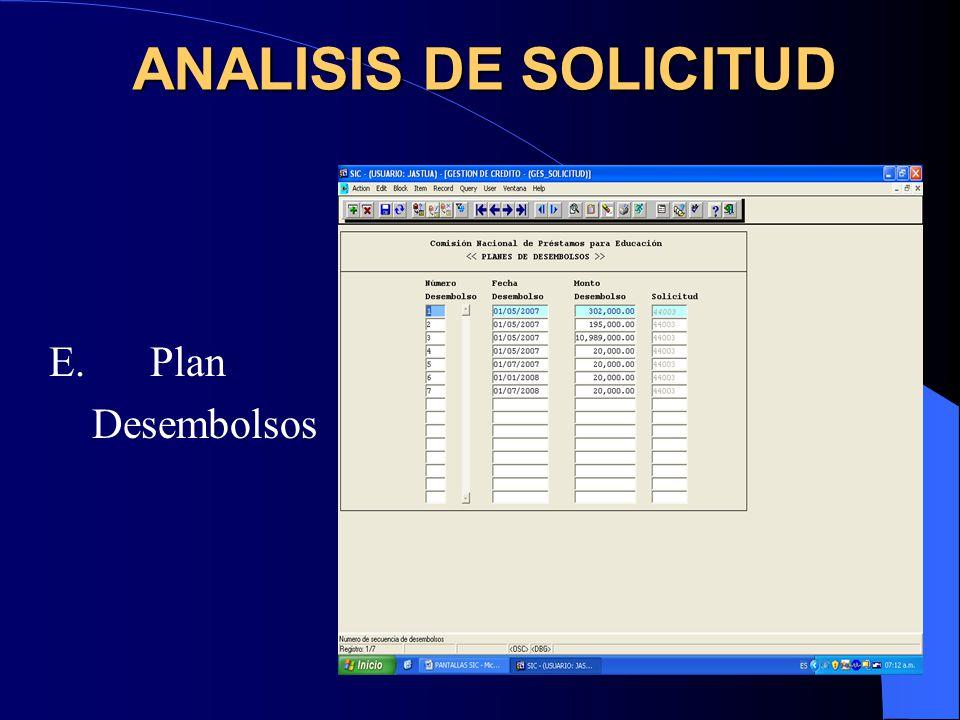 ANALISIS DE SOLICITUD E. Plan Desembolsos