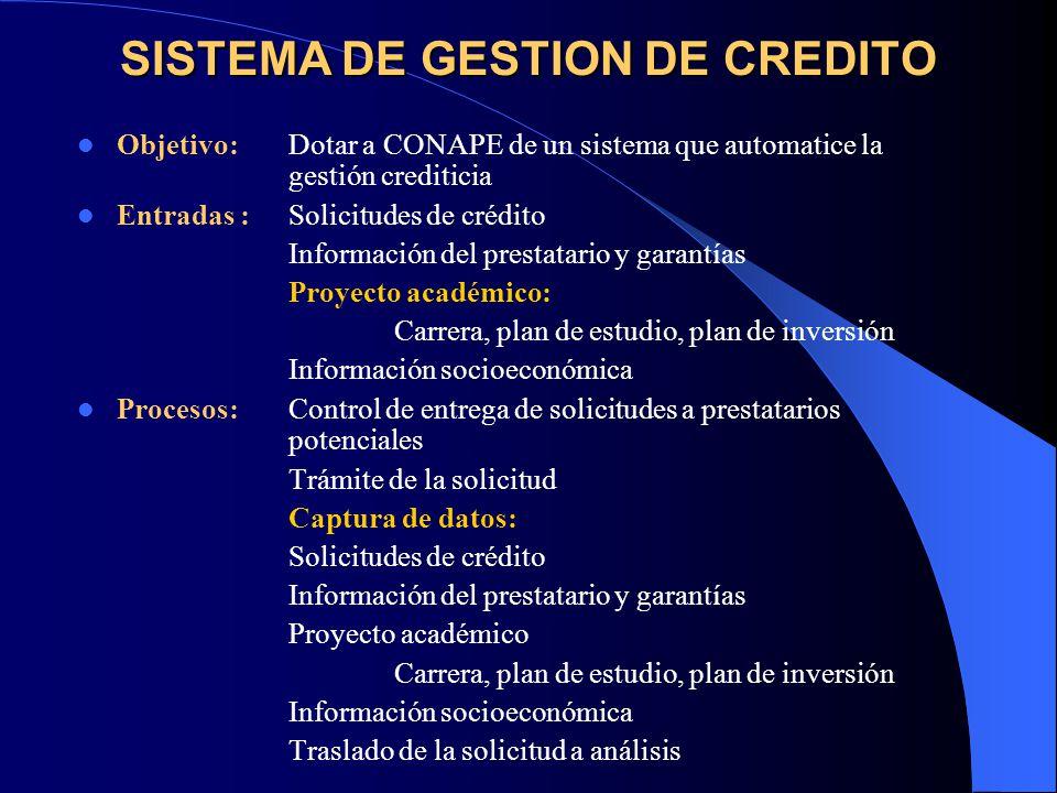 SISTEMA DE GESTION DE CREDITO
