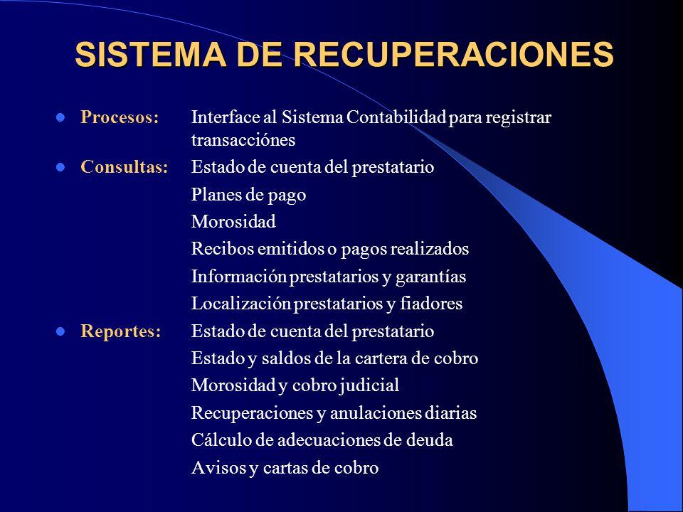 SISTEMA DE RECUPERACIONES
