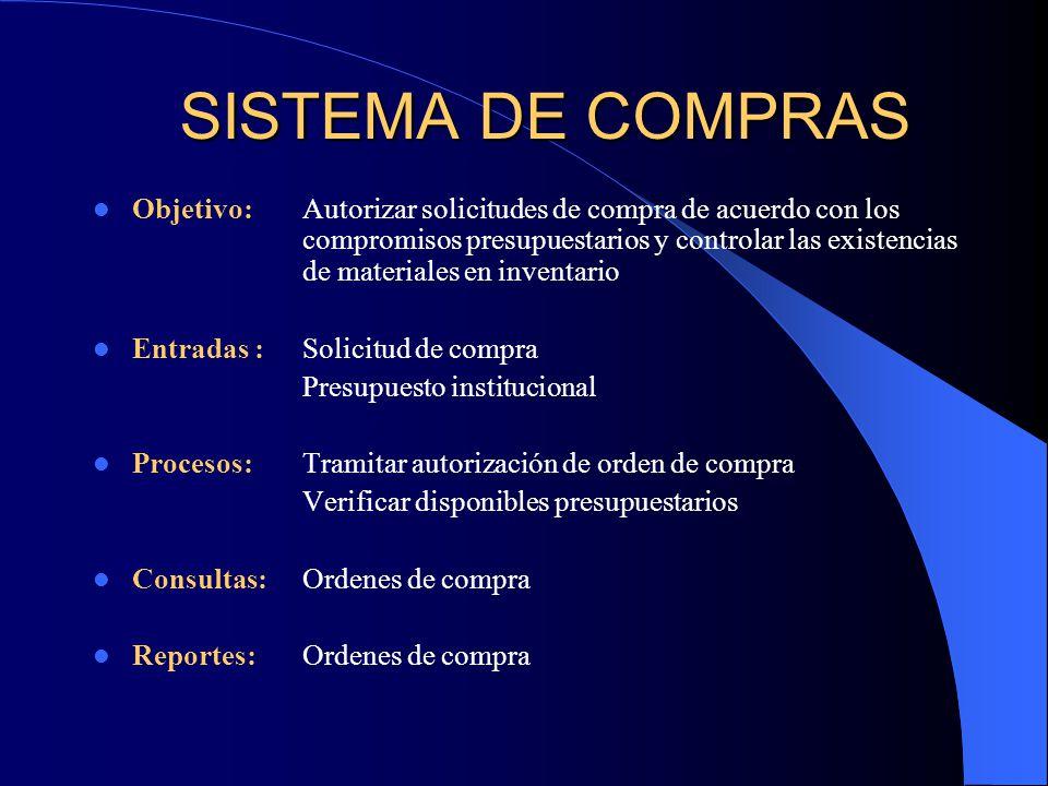 SISTEMA DE COMPRAS