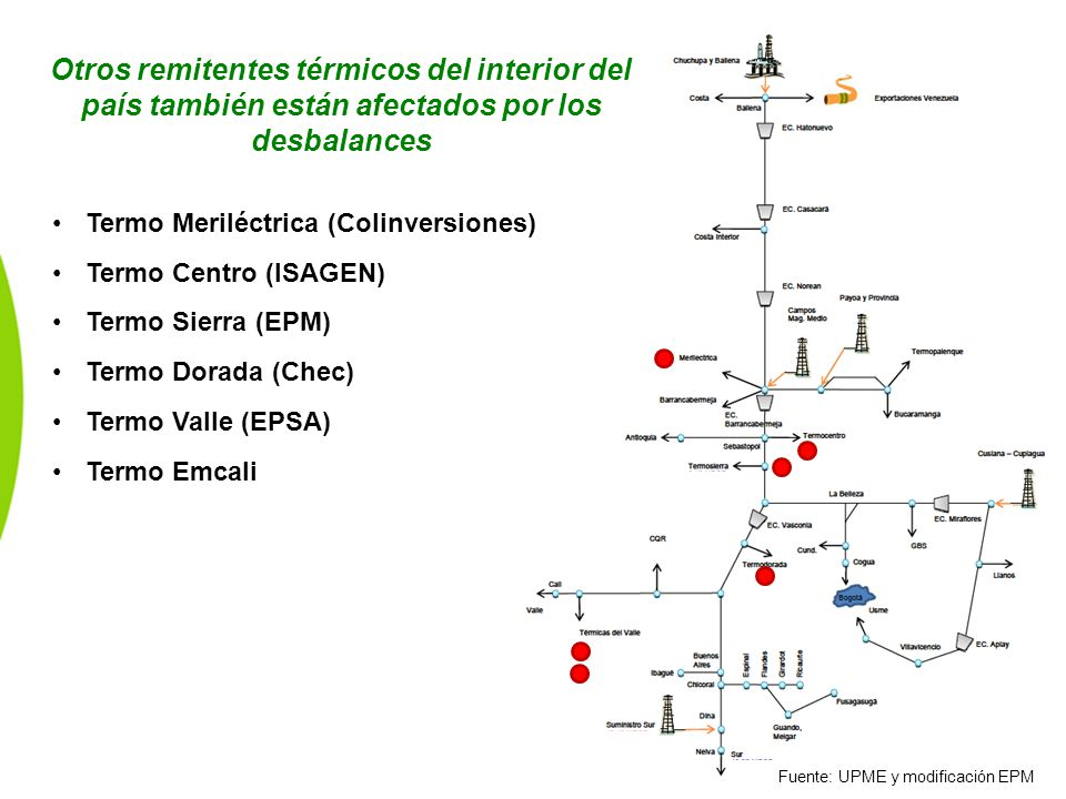 Otros remitentes térmicos del interior del país también están afectados por los desbalances