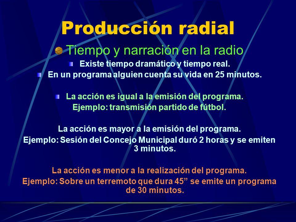Producción radial Tiempo y narración en la radio