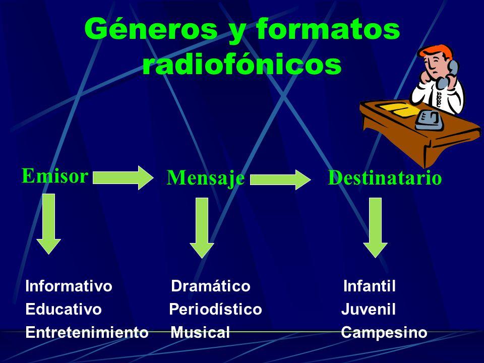 Géneros y formatos radiofónicos