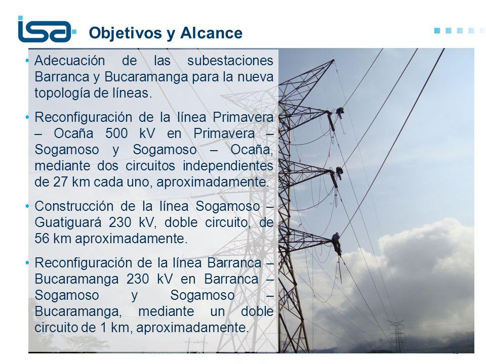 Objetivos y Alcance Adecuación de las subestaciones Barranca y Bucaramanga para la nueva topología de líneas.