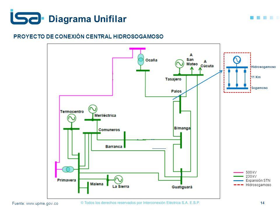 Diagrama Unifilar PROYECTO DE CONEXIÓN CENTRAL HIDROSOGAMOSO