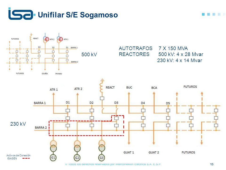 Unifilar S/E Sogamoso AUTOTRAFOS 7 X 150 MVA