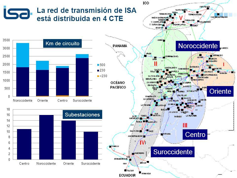 La red de transmisión de ISA está distribuida en 4 CTE