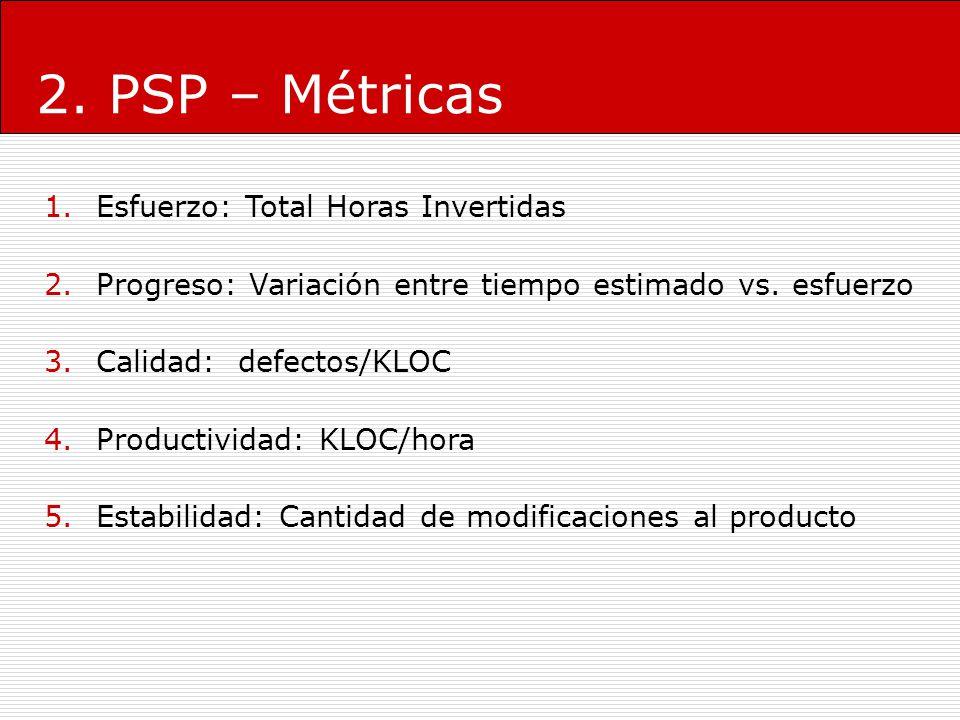2. PSP – Métricas Esfuerzo: Total Horas Invertidas