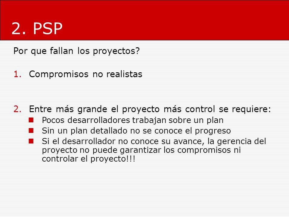 2. PSP Por que fallan los proyectos Compromisos no realistas
