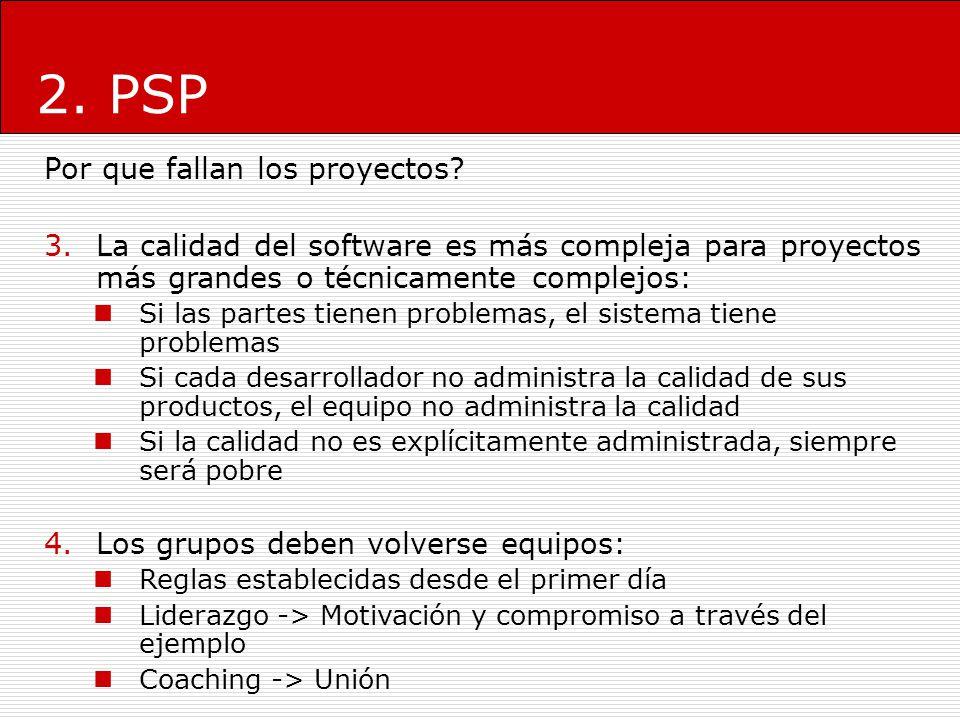 2. PSP Por que fallan los proyectos