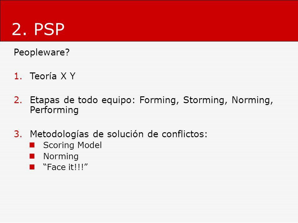 2. PSP Peopleware Teoría X Y