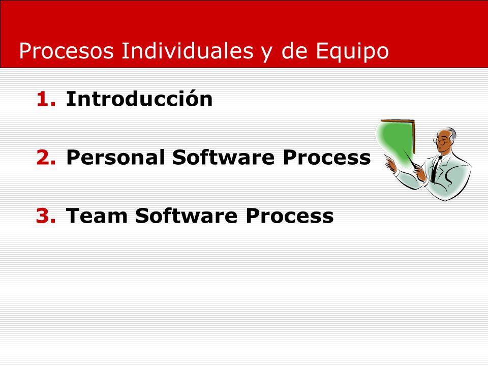 Procesos Individuales y de Equipo