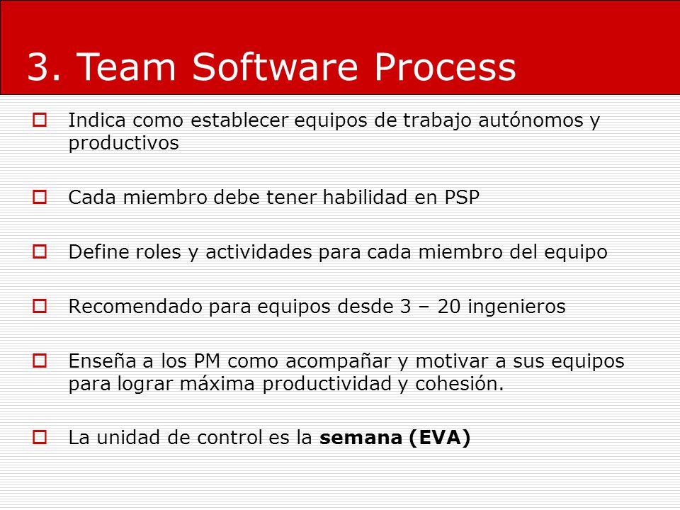 3. Team Software Process Indica como establecer equipos de trabajo autónomos y productivos. Cada miembro debe tener habilidad en PSP.