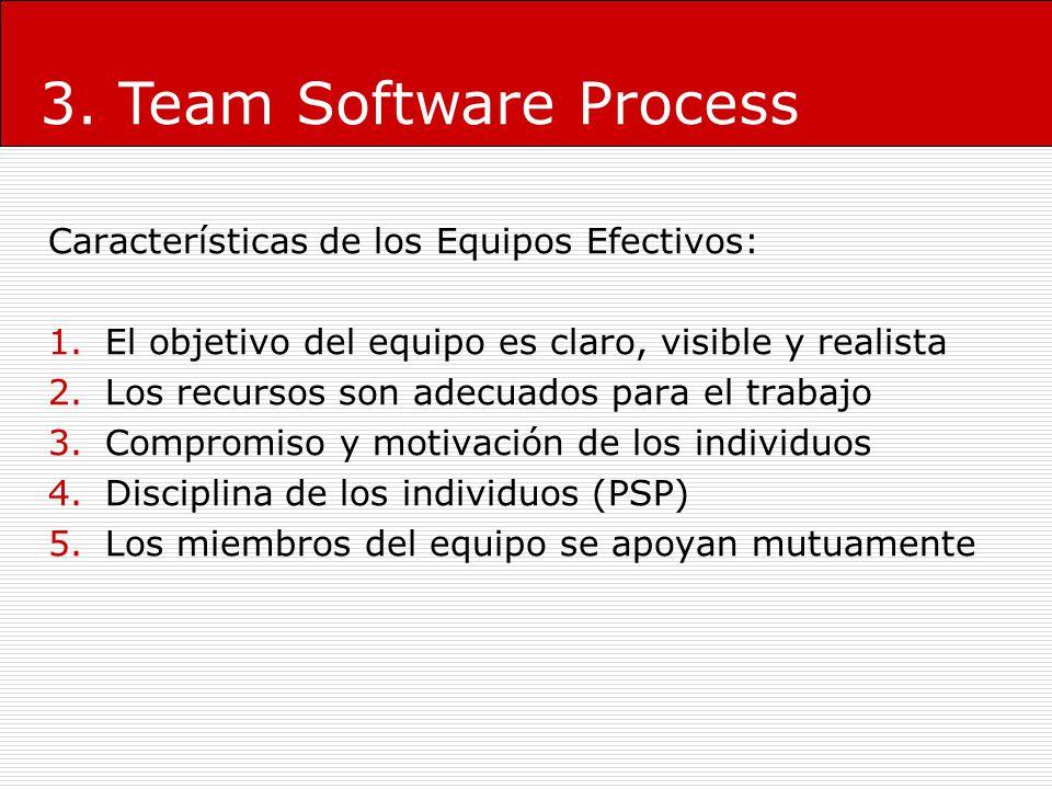 3. Team Software Process Características de los Equipos Efectivos: