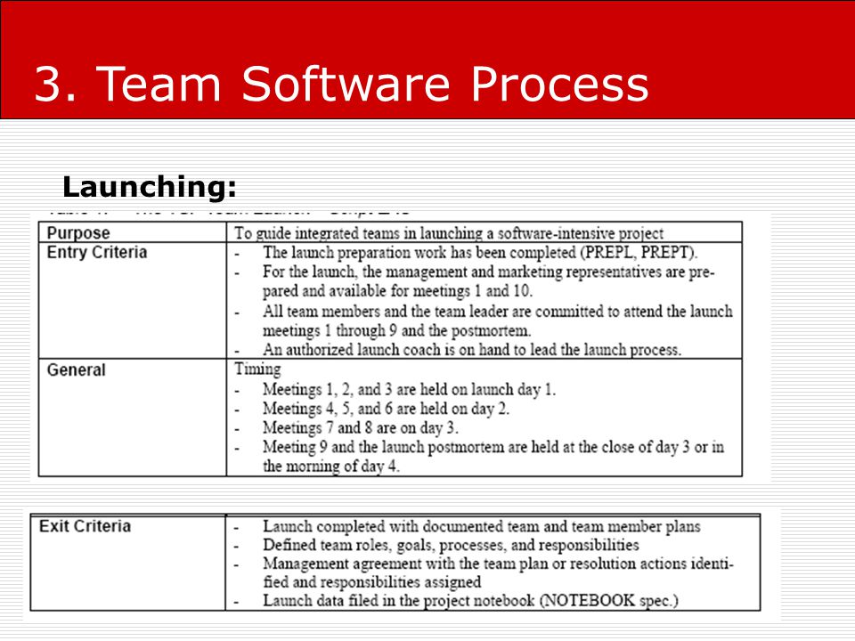 3. Team Software Process Launching:
