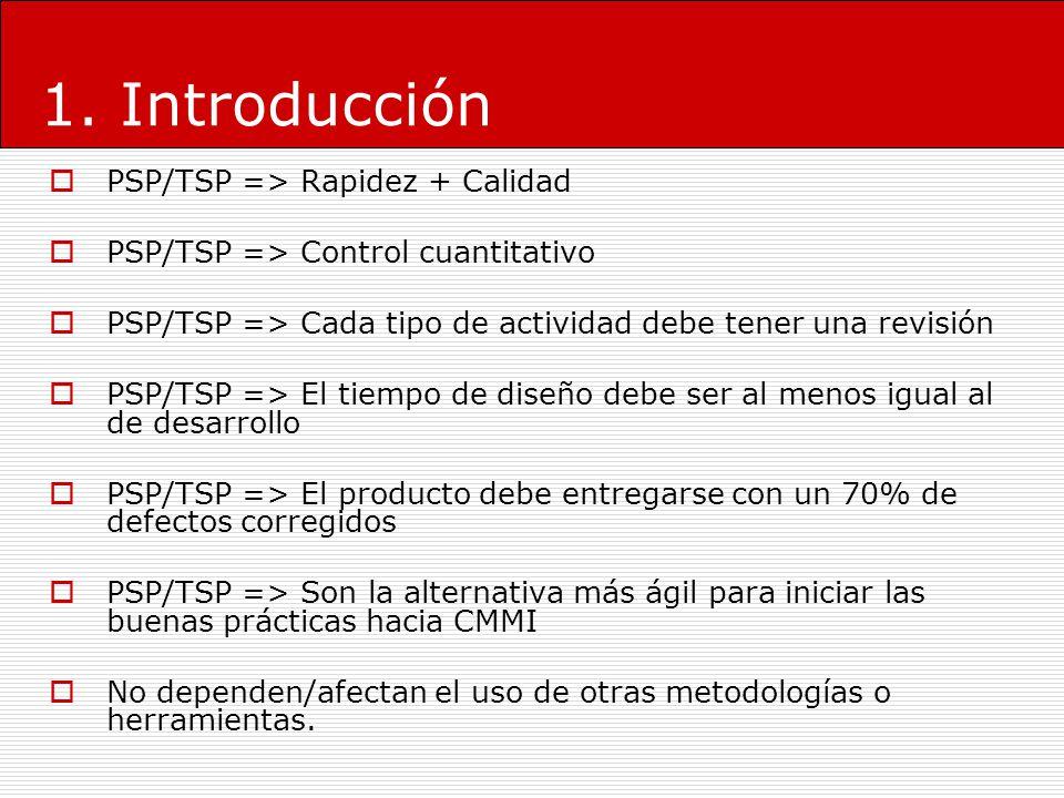 1. Introducción PSP/TSP => Rapidez + Calidad
