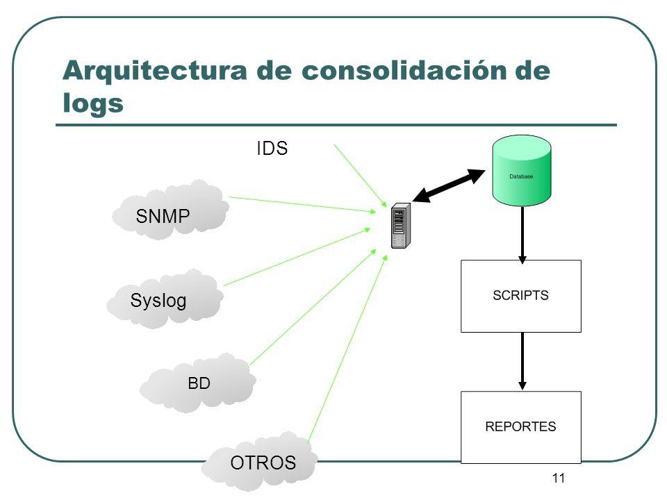 Arquitectura de consolidación de logs