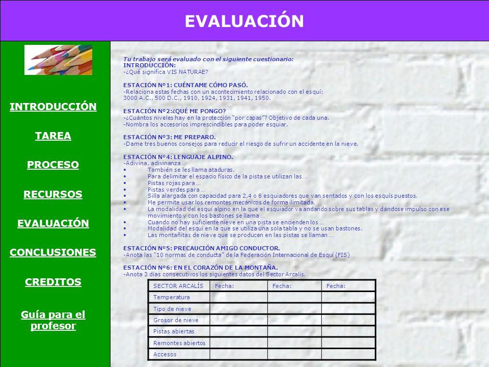 EVALUACIÓN INTRODUCCIÓN TAREA PROCESO RECURSOS CONCLUSIONES CREDITOS