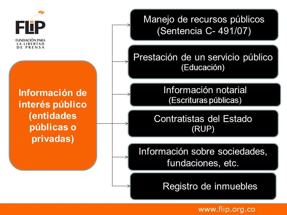 Información de interés público (entidades públicas o privadas)
