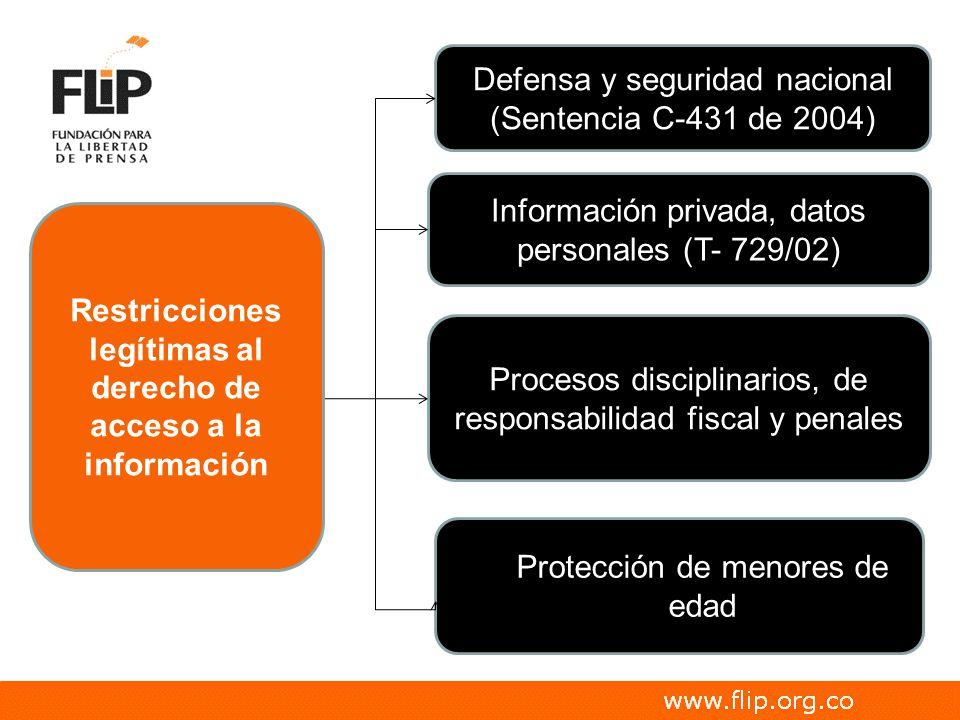 Restricciones legítimas al derecho de acceso a la información