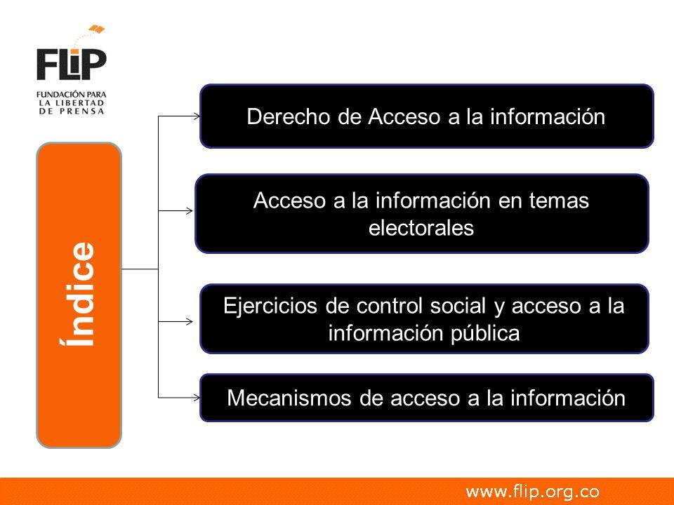 Índice Derecho de Acceso a la información