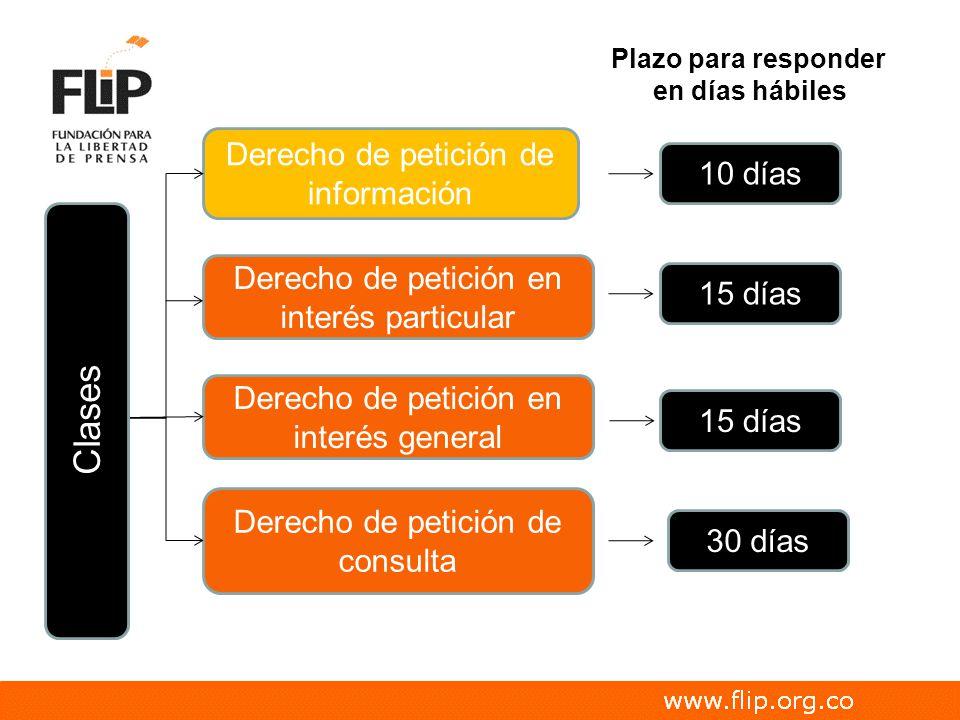 Clases Derecho de petición de información 10 días