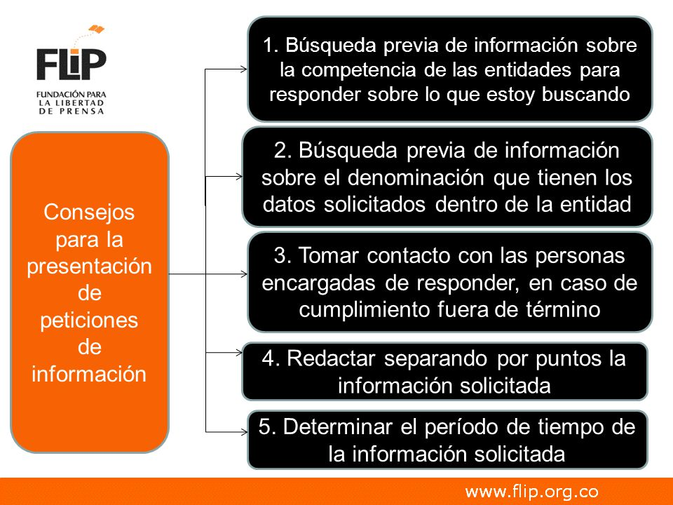 Consejos para la presentación de peticiones de información
