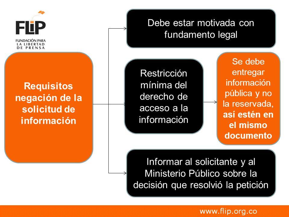 Requisitos negación de la solicitud de información