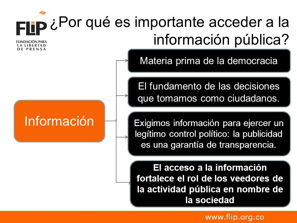 ¿Por qué es importante acceder a la información pública