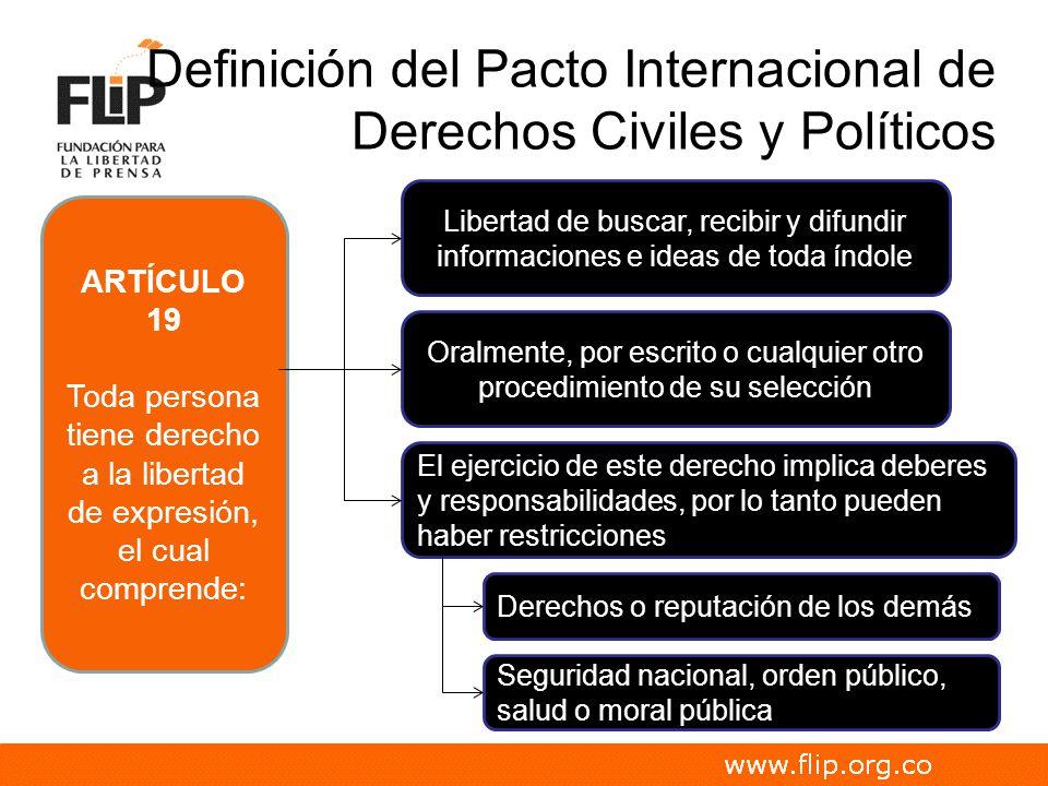 Definición del Pacto Internacional de Derechos Civiles y Políticos