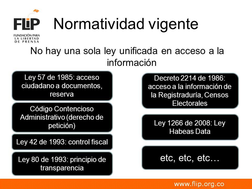 Normatividad vigente No hay una sola ley unificada en acceso a la información. Ley 57 de 1985: acceso ciudadano a documentos, reserva.