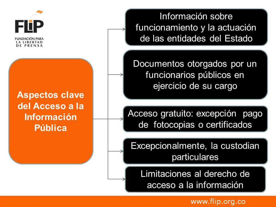 Aspectos clave del Acceso a la Información Pública