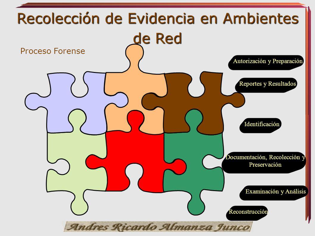 Proceso Forense Autorización y Preparación Reportes y Resultados