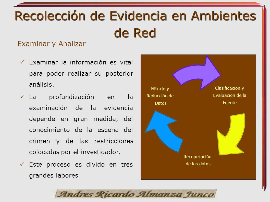 Examinar y Analizar Examinar la información es vital para poder realizar su posterior análisis.