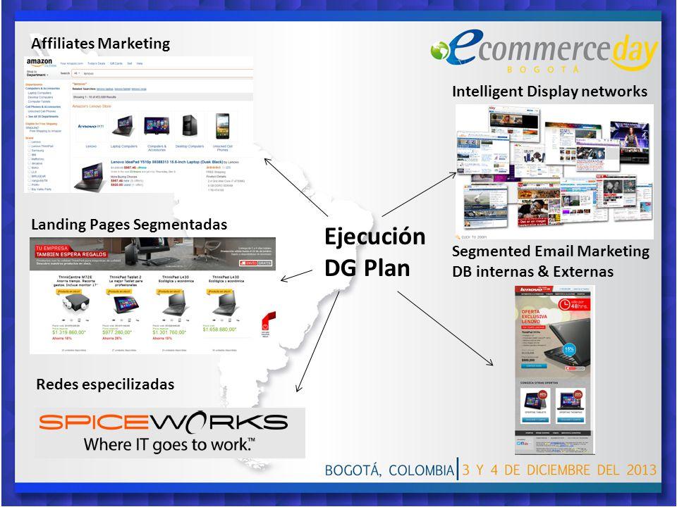 Ejecución DG Plan Affiliates Marketing Intelligent Display networks