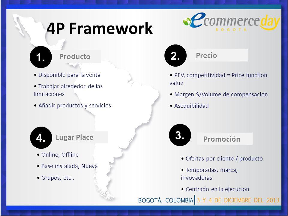 4P Framework 2. 1. 3. 4. Precio Producto Lugar Place Promoción