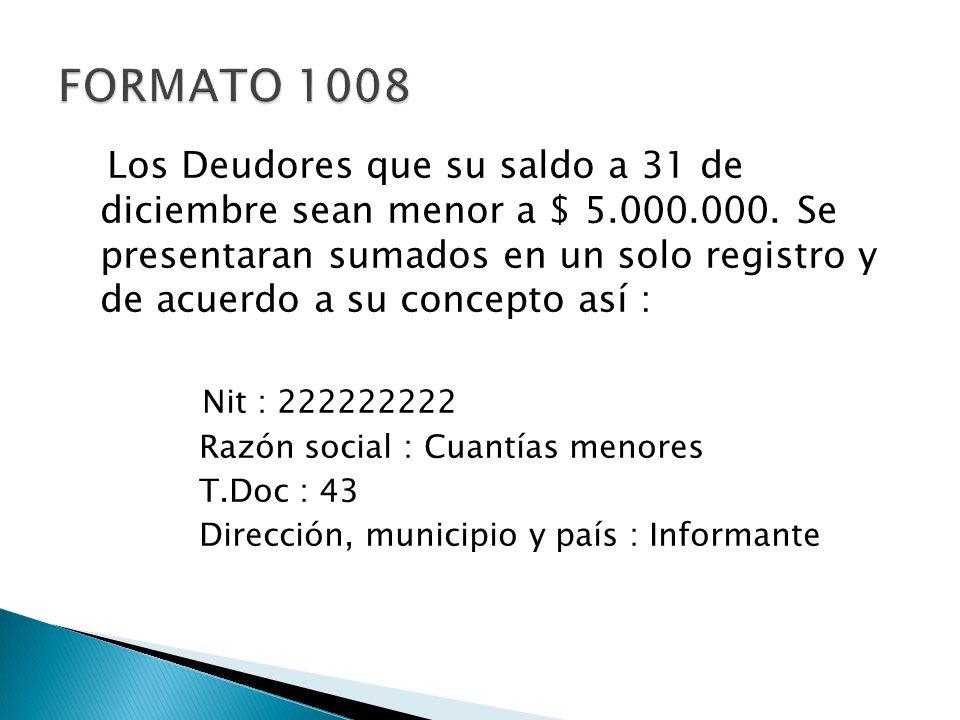 FORMATO 1008