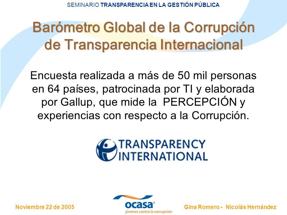 Barómetro Global de la Corrupción de Transparencia Internacional