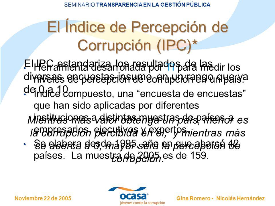 El Índice de Percepción de Corrupción (IPC)*