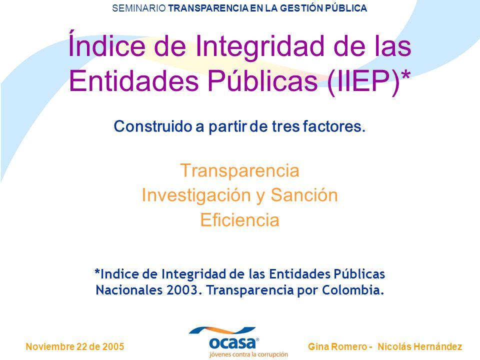 Índice de Integridad de las Entidades Públicas (IIEP)*