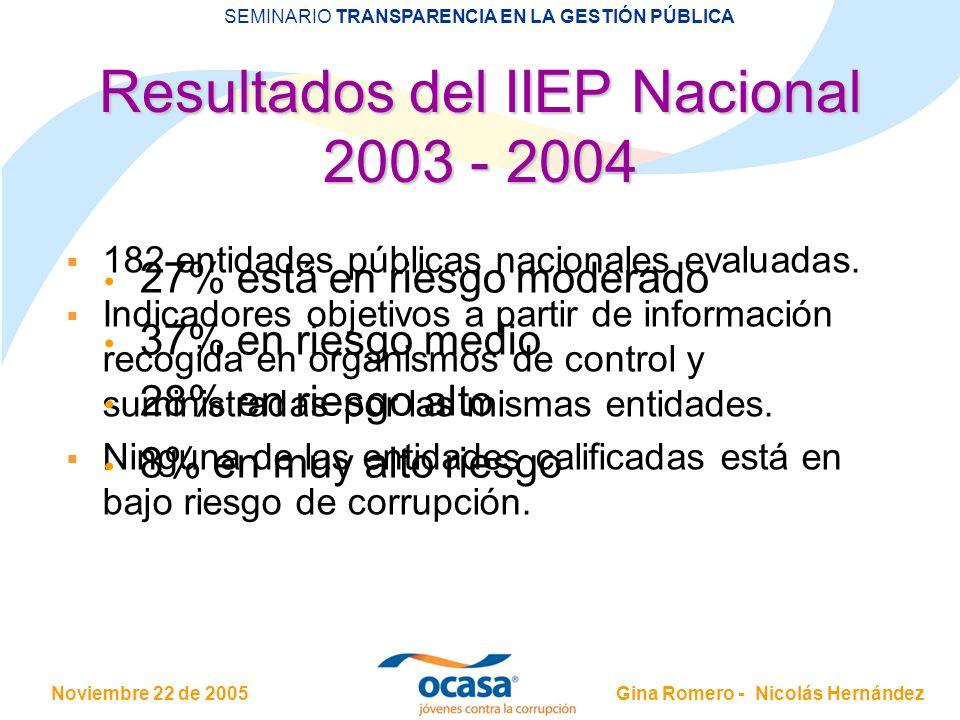Resultados del IIEP Nacional 2003 - 2004
