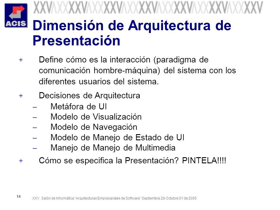 Dimensión de Arquitectura de Presentación